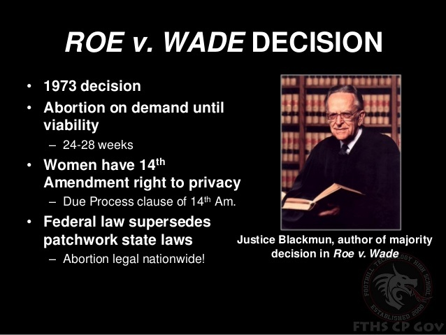 Roe V Wade Is About Way More Than Abortion Procedures Isaac