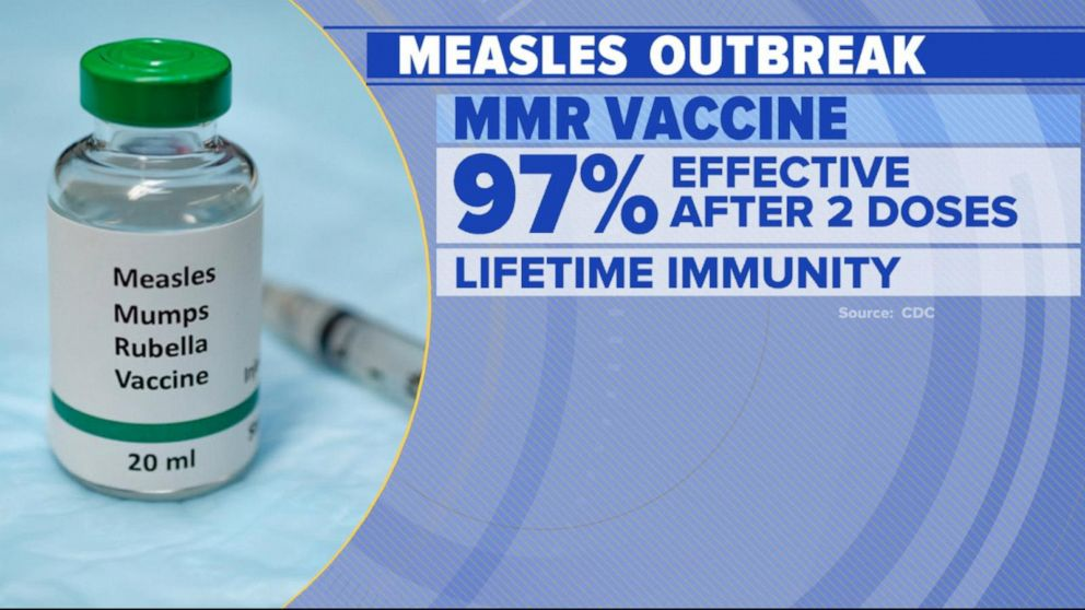 A Myth, Religion, And Politics Are Making Measles Great Again In